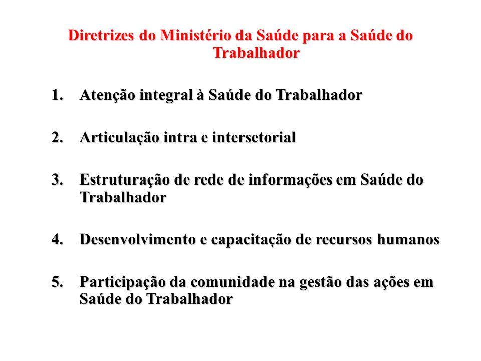 Diretrizes do Ministério da Saúde para a Saúde do Trabalhador 1.Atenção integral à Saúde do Trabalhador 2.Articulação intra e intersetorial 3.Estrutur