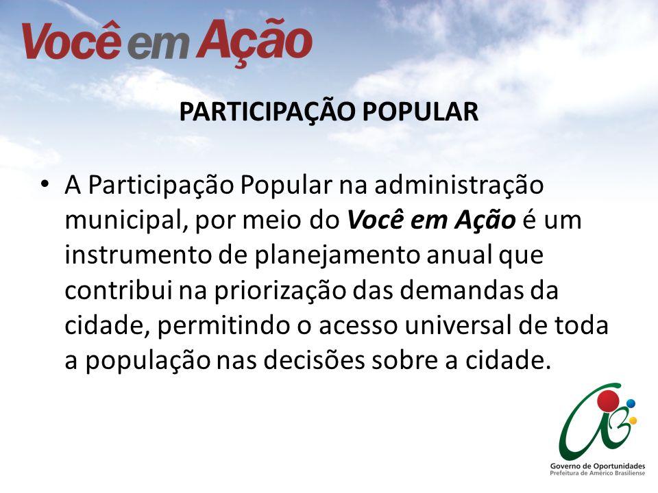 A Participação Popular na administração municipal, por meio do Você em Ação é um instrumento de planejamento anual que contribui na priorização das de