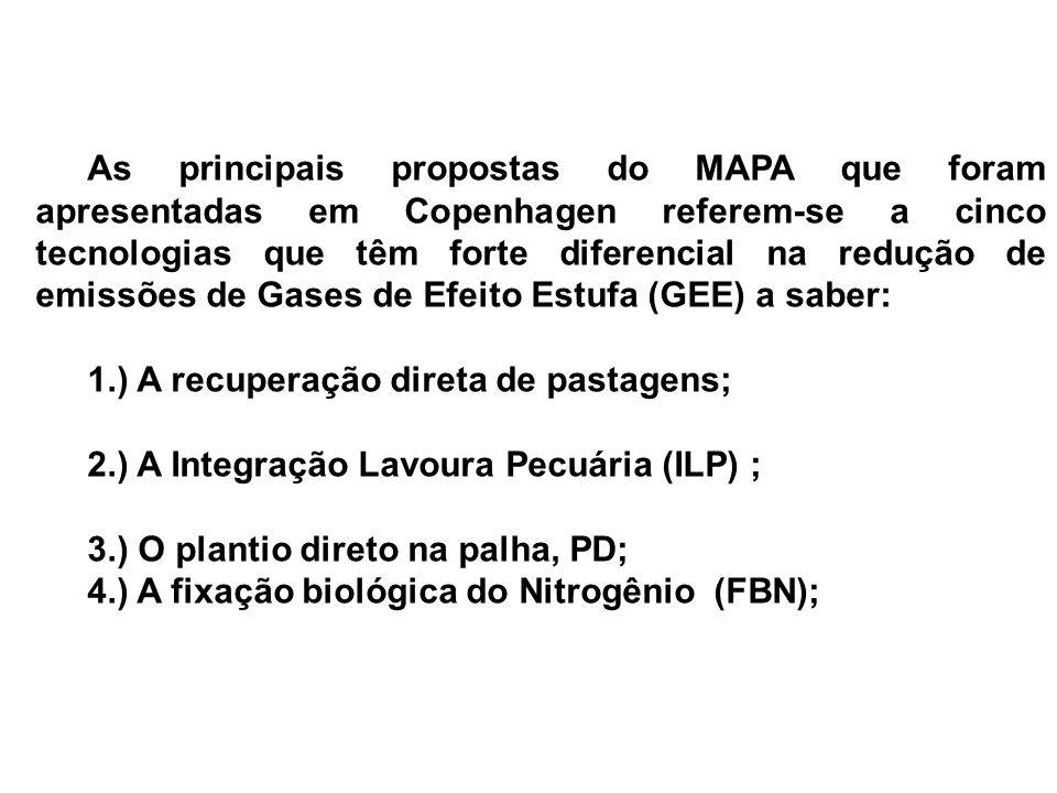 As principais propostas do MAPA que foram apresentadas em Copenhagen referem-se a cinco tecnologias que têm forte diferencial na redução de emissões d