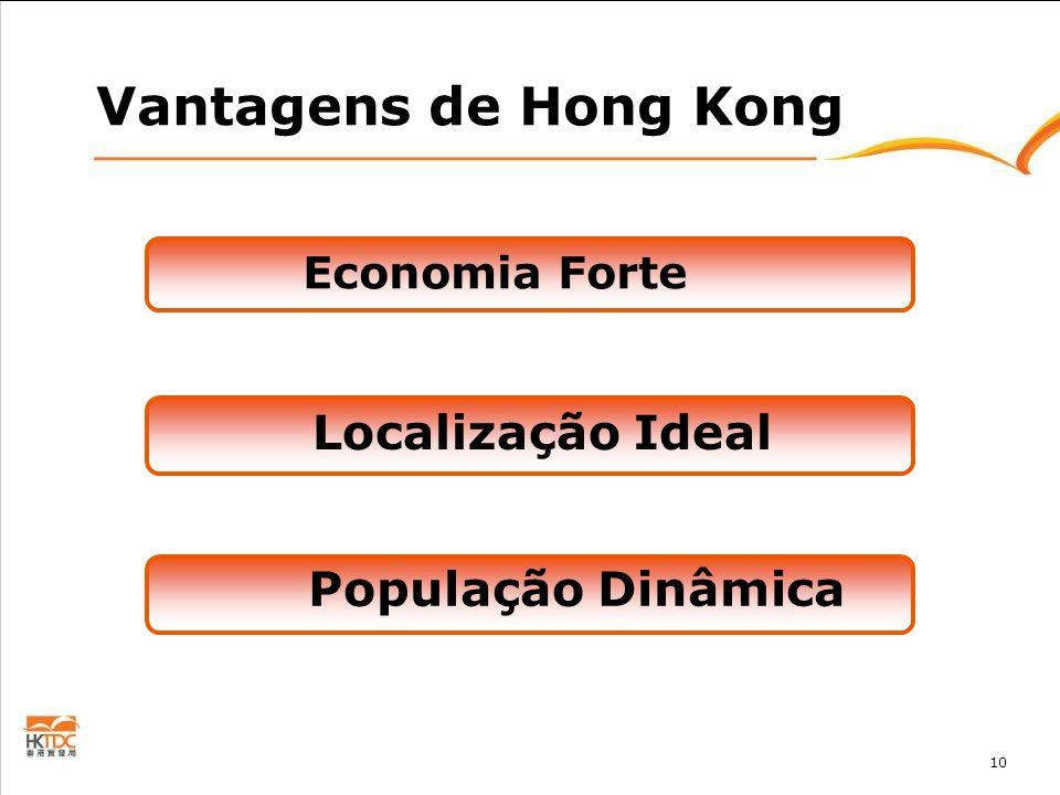10 Vantagens de Hong Kong Economia Forte Localização Ideal População Dinâmica