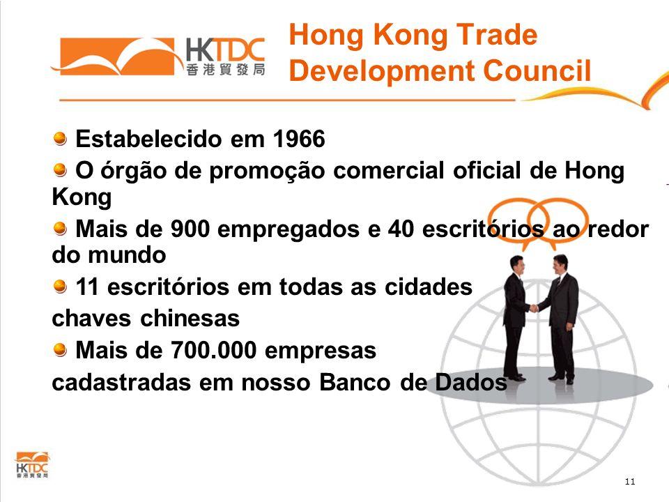 11 Hong Kong Trade Development Council Estabelecido em 1966 O órgão de promoção comercial oficial de Hong Kong Mais de 900 empregados e 40 escritórios