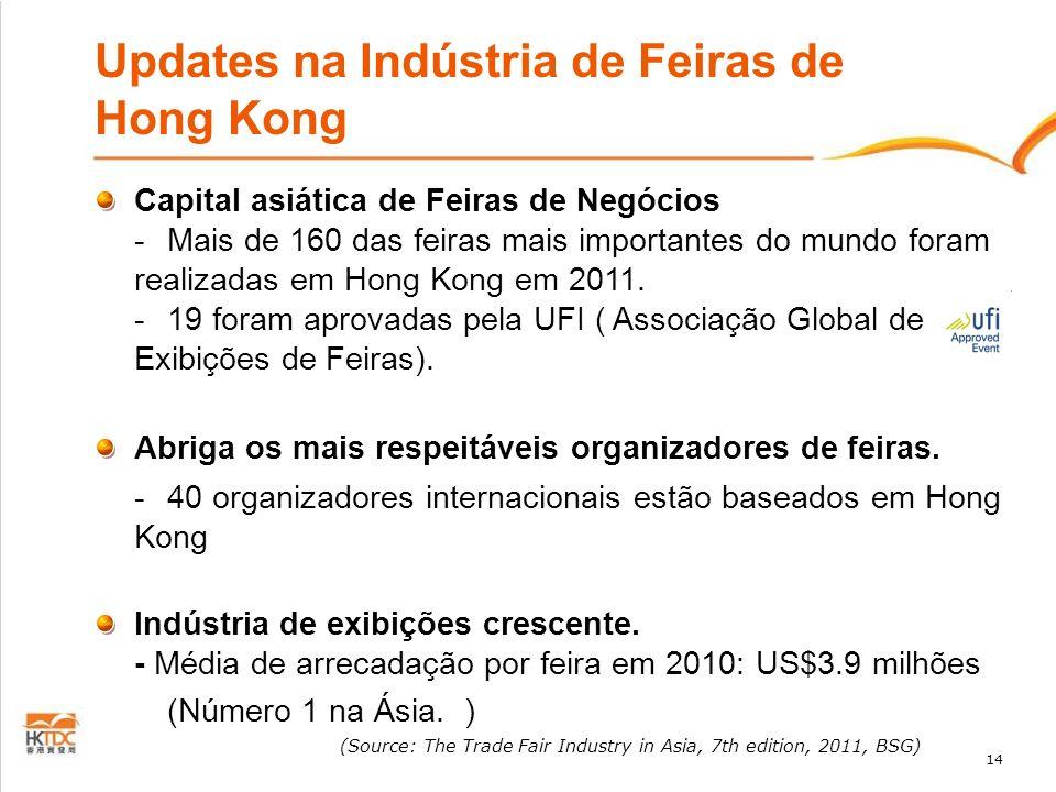 14 Updates na Indústria de Feiras de Hong Kong Capital asiática de Feiras de Negócios - Mais de 160 das feiras mais importantes do mundo foram realiza