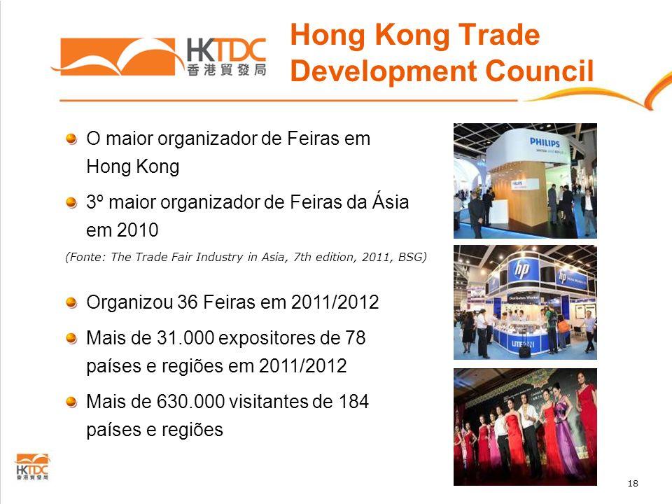 18 O maior organizador de Feiras em Hong Kong 3º maior organizador de Feiras da Ásia em 2010 Organizou 36 Feiras em 2011/2012 Mais de 31.000 expositor