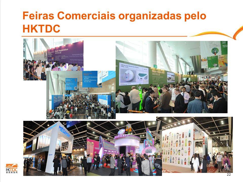 22 Feiras Comerciais organizadas pelo HKTDC