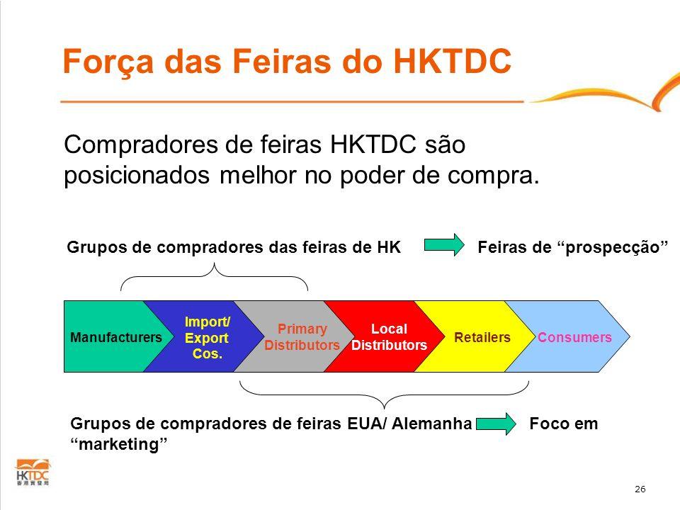 26 Força das Feiras do HKTDC Compradores de feiras HKTDC são posicionados melhor no poder de compra. Manufacturers Import/ Export Cos. Primary Distrib