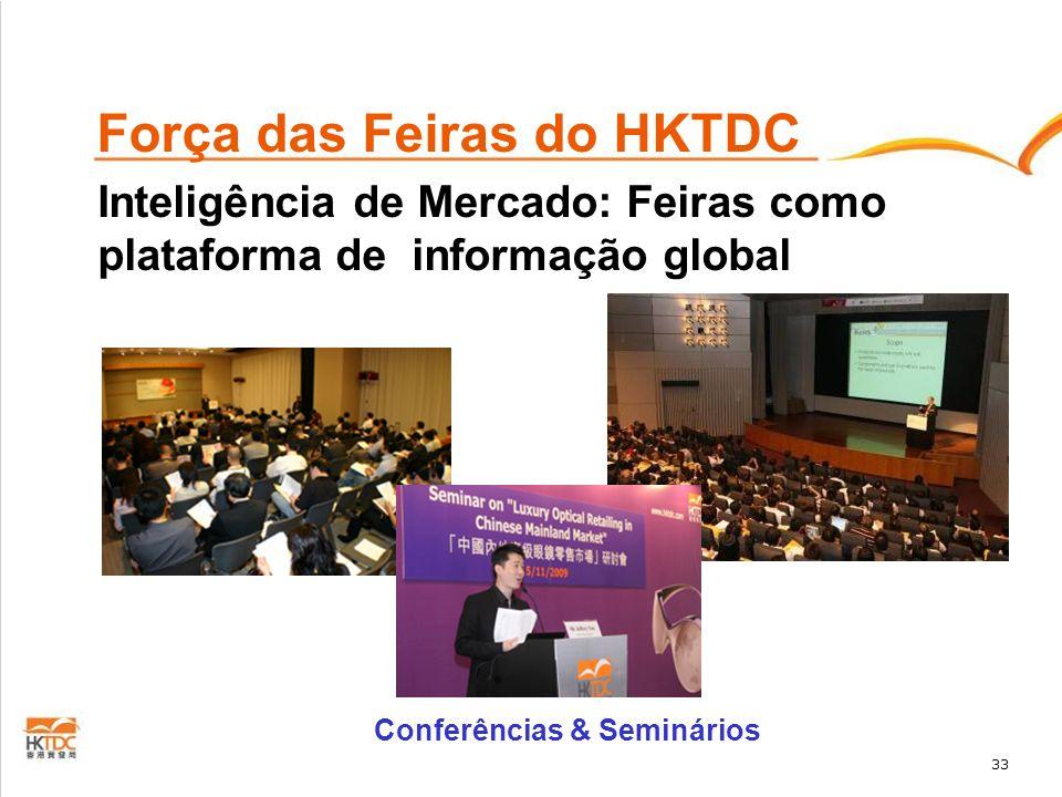 33 Força das Feiras do HKTDC Inteligência de Mercado: Feiras como plataforma de informação global Conferências & Seminários