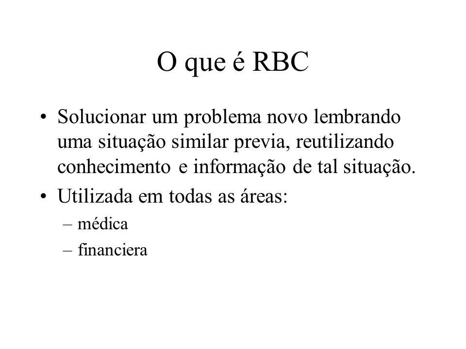 O que é RBC Solucionar um problema novo lembrando uma situação similar previa, reutilizando conhecimento e informação de tal situação. Utilizada em to