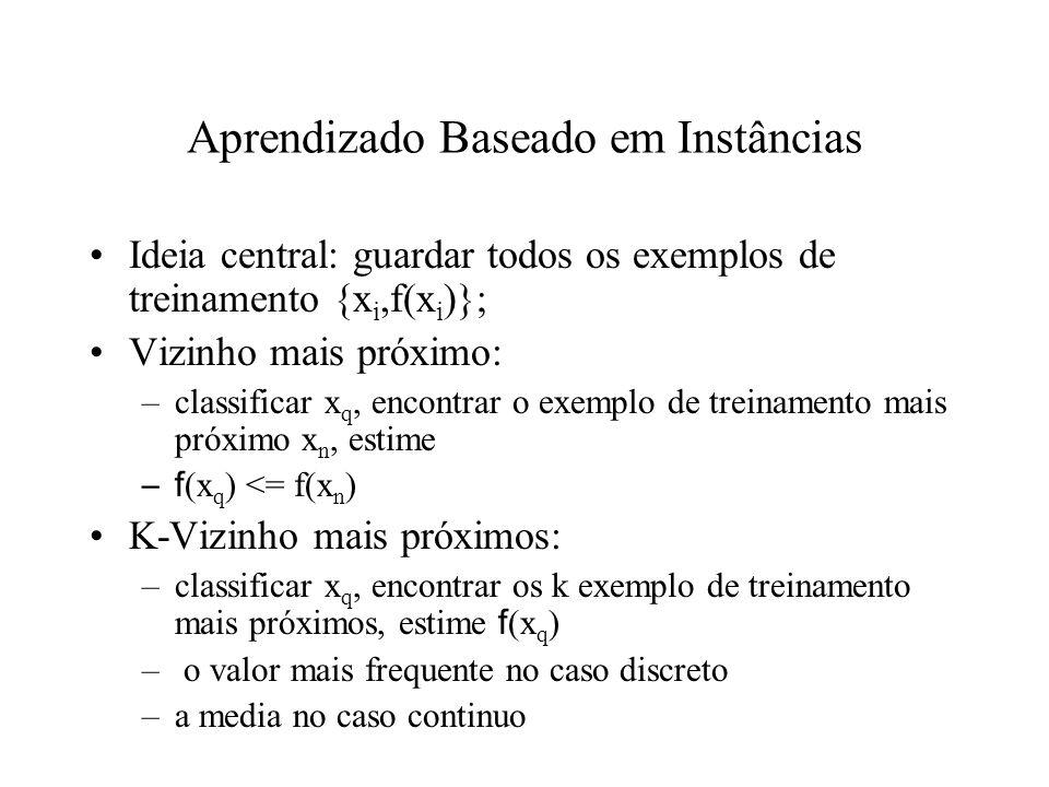 Aprendizado Baseado em Instâncias Ideia central: guardar todos os exemplos de treinamento {x i,f(x i )}; Vizinho mais próximo: –classificar x q, encon
