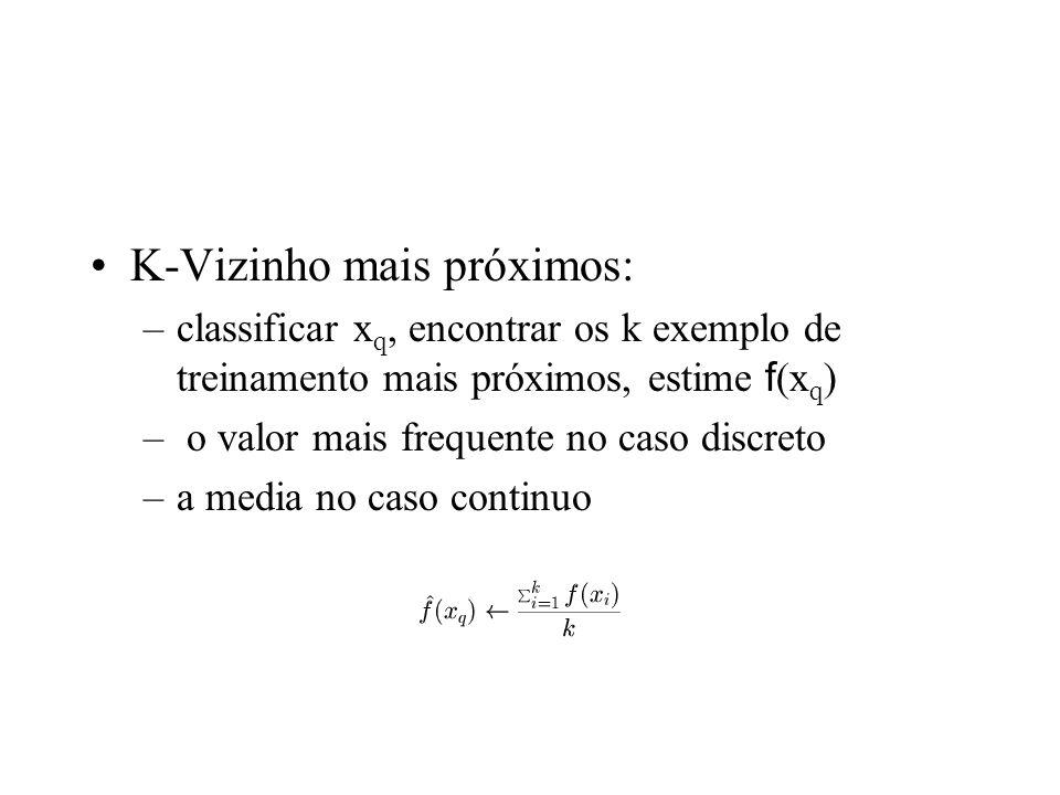 K-Vizinho mais próximos: –classificar x q, encontrar os k exemplo de treinamento mais próximos, estime f (x q ) – o valor mais frequente no caso discr