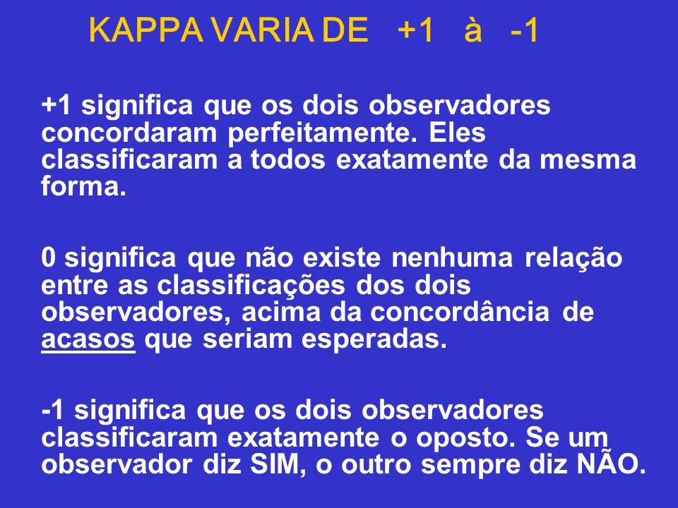 KAPPA VARIA DE +1 à -1 +1 significa que os dois observadores concordaram perfeitamente. Eles classificaram a todos exatamente da mesma forma. 0 signif