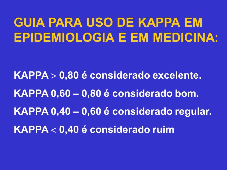 GUIA PARA USO DE KAPPA EM EPIDEMIOLOGIA E EM MEDICINA: KAPPA 0,80 é considerado excelente. KAPPA 0,60 – 0,80 é considerado bom. KAPPA 0,40 – 0,60 é co