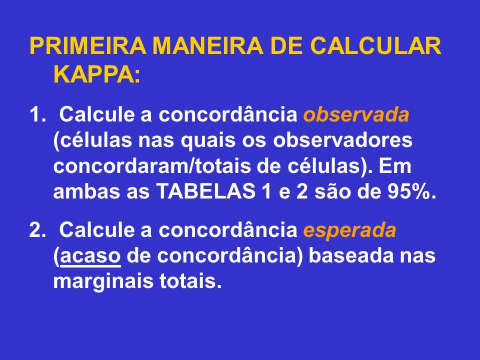 PRIMEIRA MANEIRA DE CALCULAR KAPPA: 1. Calcule a concordância observada (células nas quais os observadores concordaram/totais de células). Em ambas as