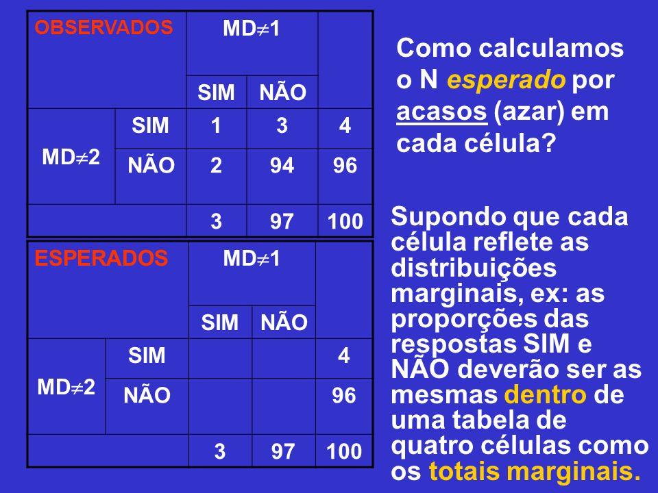 Como calculamos o N esperado por acasos (azar) em cada célula? Supondo que cada célula reflete as distribuições marginais, ex: as proporções das respo