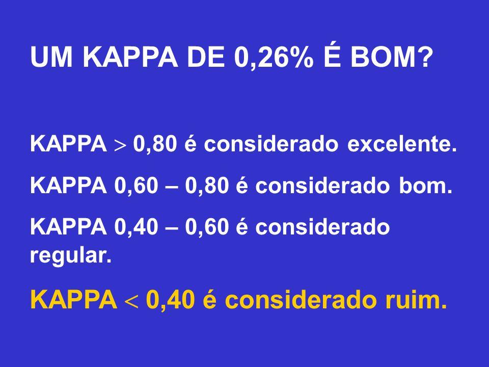 UM KAPPA DE 0,26% É BOM? KAPPA 0,80 é considerado excelente. KAPPA 0,60 – 0,80 é considerado bom. KAPPA 0,40 – 0,60 é considerado regular. KAPPA 0,40