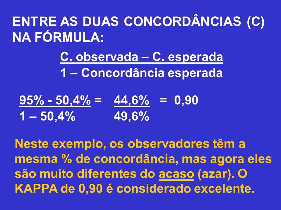 ENTRE AS DUAS CONCORDÂNCIAS (C) NA FÓRMULA: Neste exemplo, os observadores têm a mesma % de concordância, mas agora eles são muito diferentes do acaso