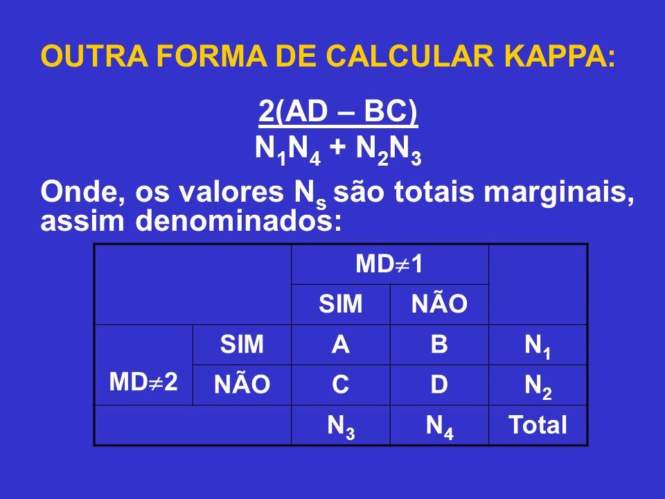 OUTRA FORMA DE CALCULAR KAPPA: 2(AD – BC) N 1 N 4 + N 2 N 3 Onde, os valores N s são totais marginais, assim denominados: MD 1 SIMNÃO MD 2 SIMABN1N1 N