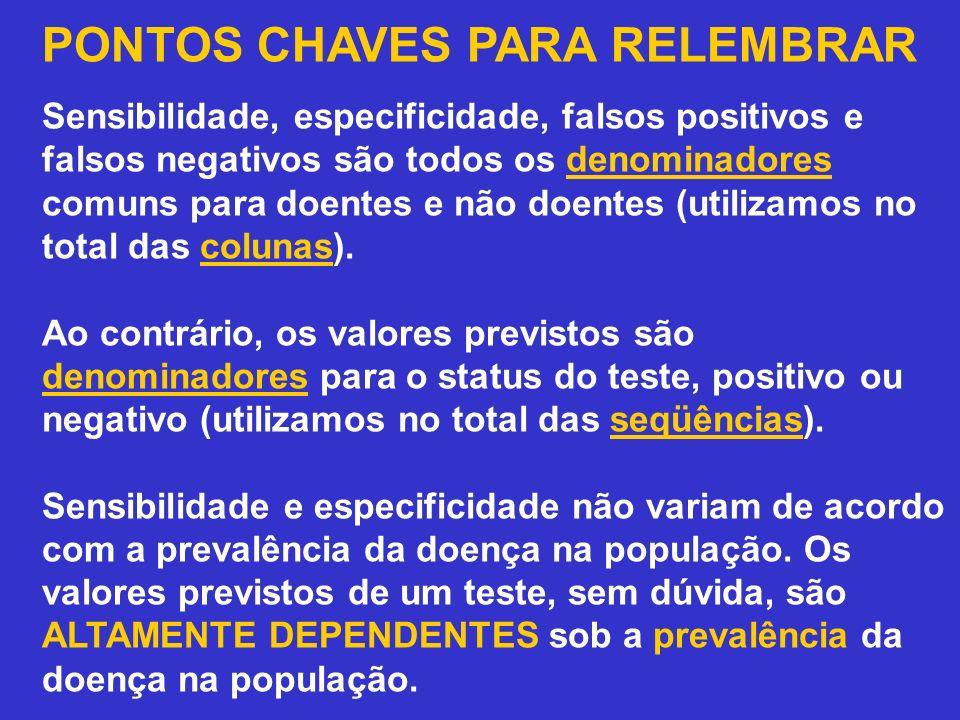 PONTOS CHAVES PARA RELEMBRAR Sensibilidade, especificidade, falsos positivos e falsos negativos são todos os denominadores comuns para doentes e não d
