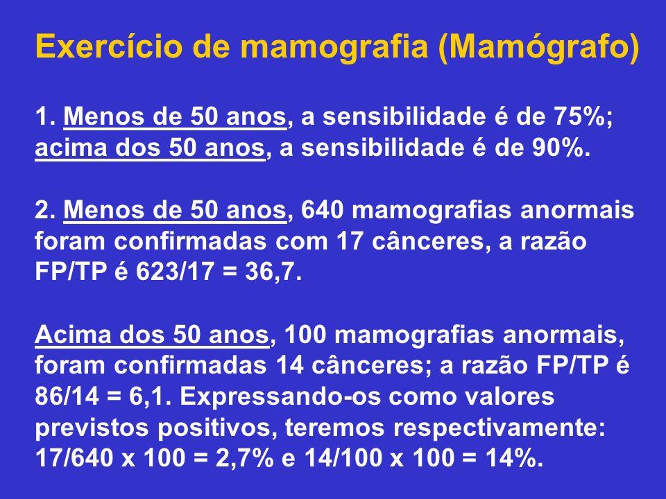 Exercício de mamografia (Mamógrafo) 1. Menos de 50 anos, a sensibilidade é de 75%; acima dos 50 anos, a sensibilidade é de 90%. 2. Menos de 50 anos, 6