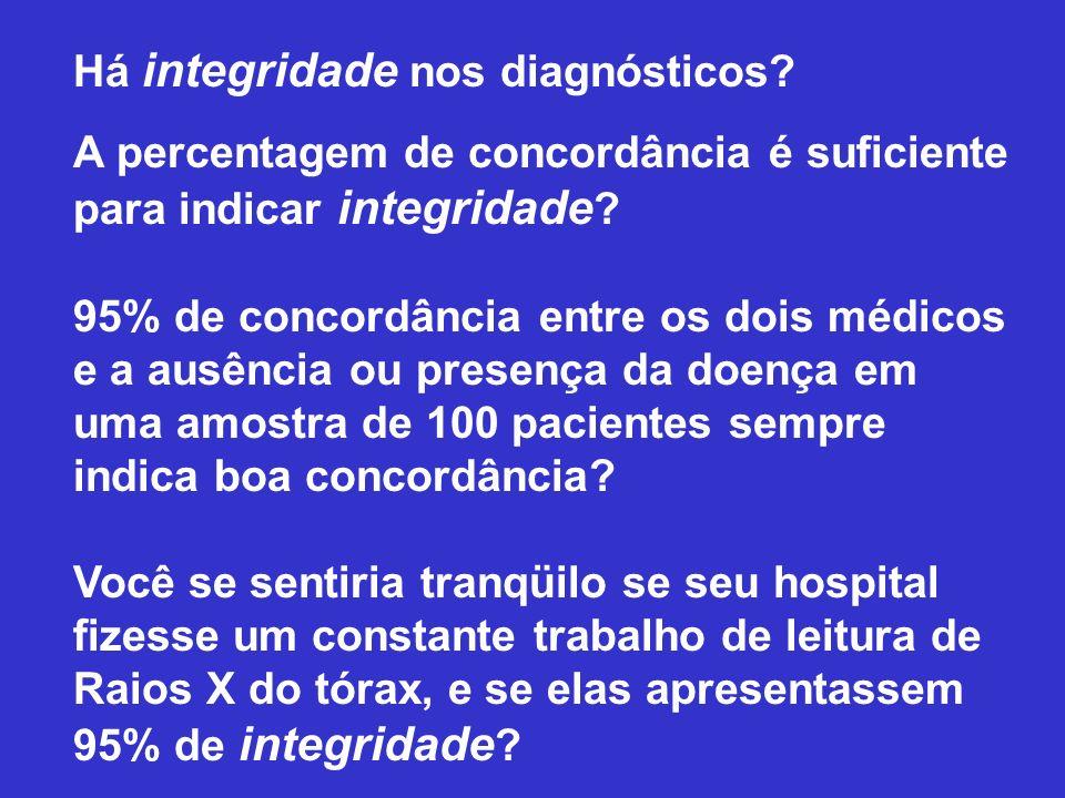 Há integridade nos diagnósticos? A percentagem de concordância é suficiente para indicar integridade ? 95% de concordância entre os dois médicos e a a