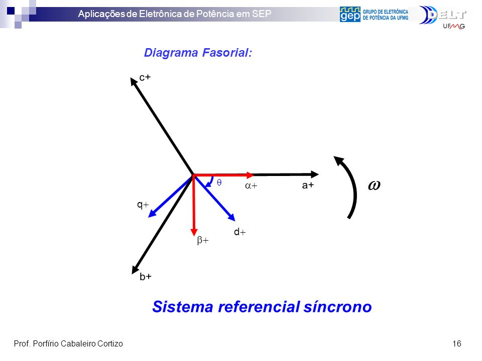 Aplicações de Eletrônica de Potência em SEP Prof. Porfírio Cabaleiro Cortizo 16 Diagrama Fasorial: Sistema referencial síncrono d q a+ b+ c+