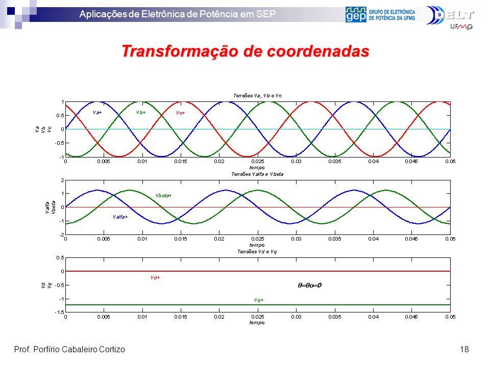 Aplicações de Eletrônica de Potência em SEP Prof. Porfírio Cabaleiro Cortizo 18 Transformação de coordenadas