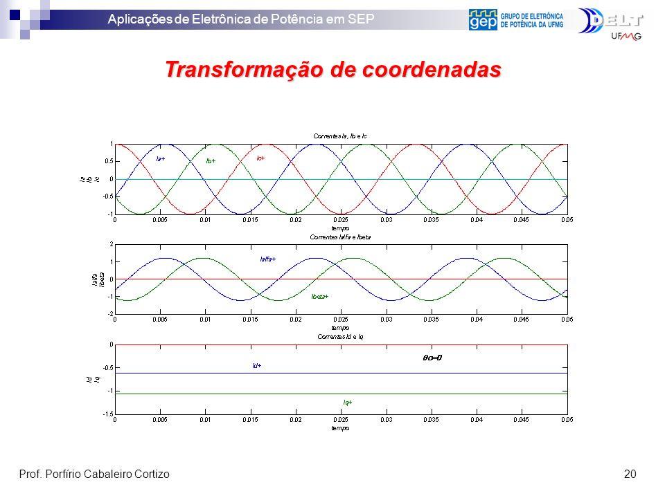 Aplicações de Eletrônica de Potência em SEP Prof. Porfírio Cabaleiro Cortizo 20 Transformação de coordenadas