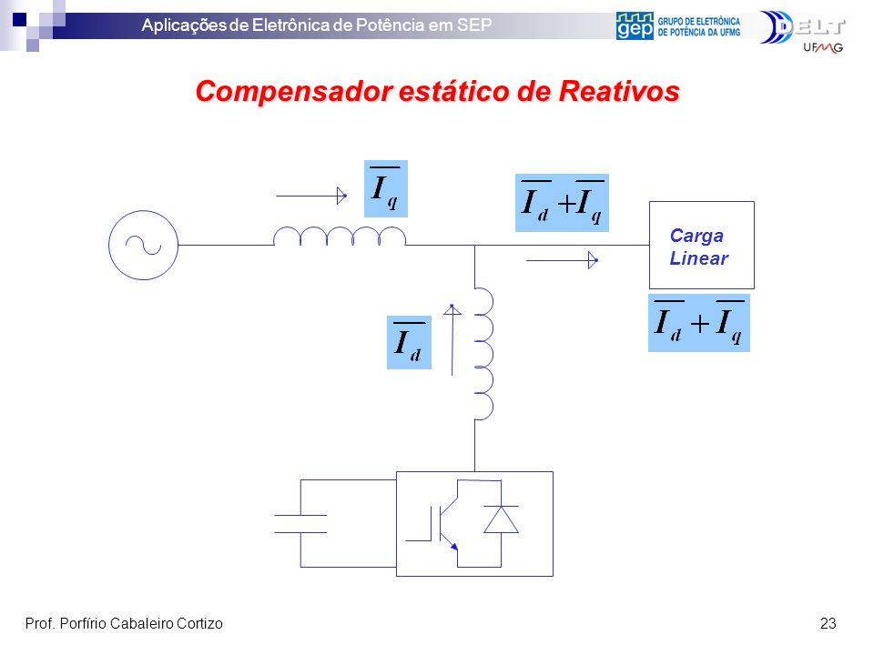 Aplicações de Eletrônica de Potência em SEP Prof. Porfírio Cabaleiro Cortizo 23 Carga Linear Compensador estático de Reativos