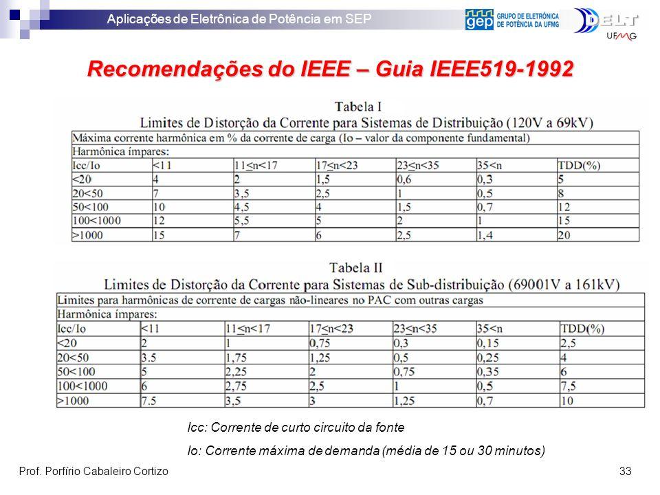 Aplicações de Eletrônica de Potência em SEP Prof. Porfírio Cabaleiro Cortizo 33 Recomendações do IEEE – Guia IEEE519-1992 Icc: Corrente de curto circu