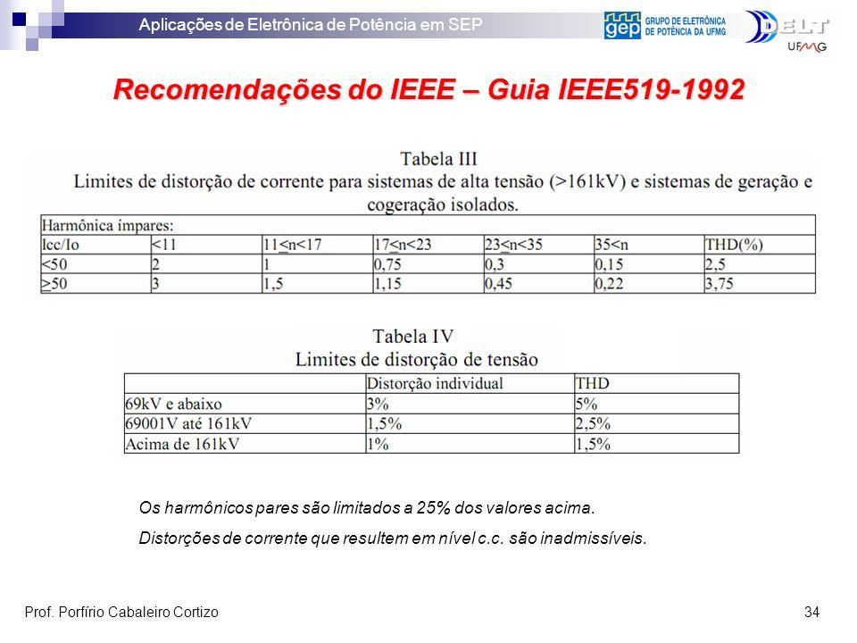 Aplicações de Eletrônica de Potência em SEP Prof. Porfírio Cabaleiro Cortizo 34 Recomendações do IEEE – Guia IEEE519-1992 Os harmônicos pares são limi