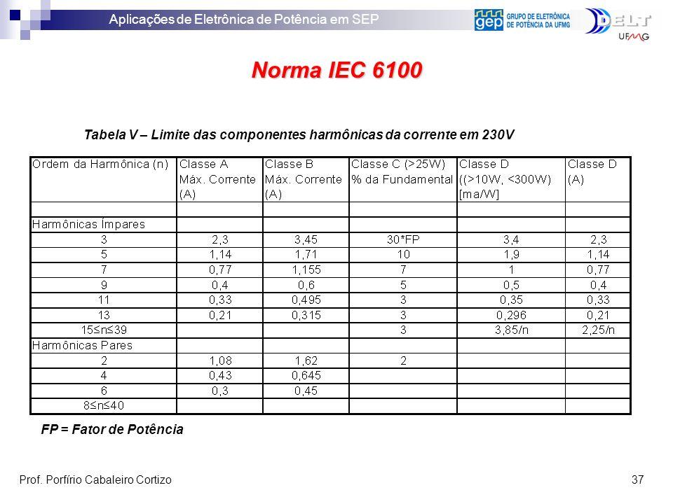 Aplicações de Eletrônica de Potência em SEP Prof. Porfírio Cabaleiro Cortizo 37 Norma IEC 6100 FP = Fator de Potência Tabela V – Limite das componente