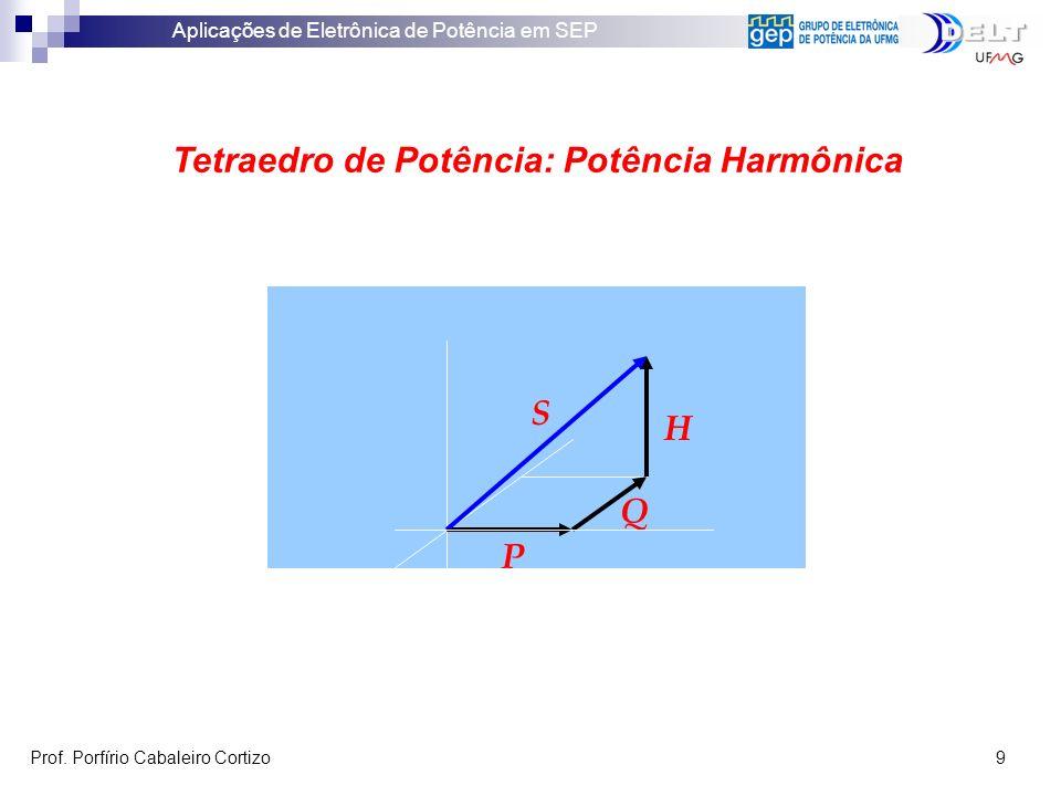 Aplicações de Eletrônica de Potência em SEP Prof. Porfírio Cabaleiro Cortizo 9 P Q H S Tetraedro de Potência: Potência Harmônica