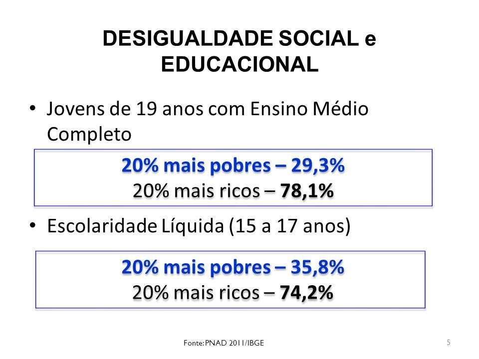 Elementos constitutivos para a organização das Diretrizes Curriculares Nacionais Gerais para a Educação Básica O projeto político-pedagógico e o regimento escolar.