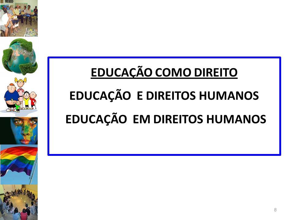 Construção da qualidade social da Educação Universalização da Educação Básica/Acesso Permanência Conclusão Democratização do Acesso à Educação Superior 9