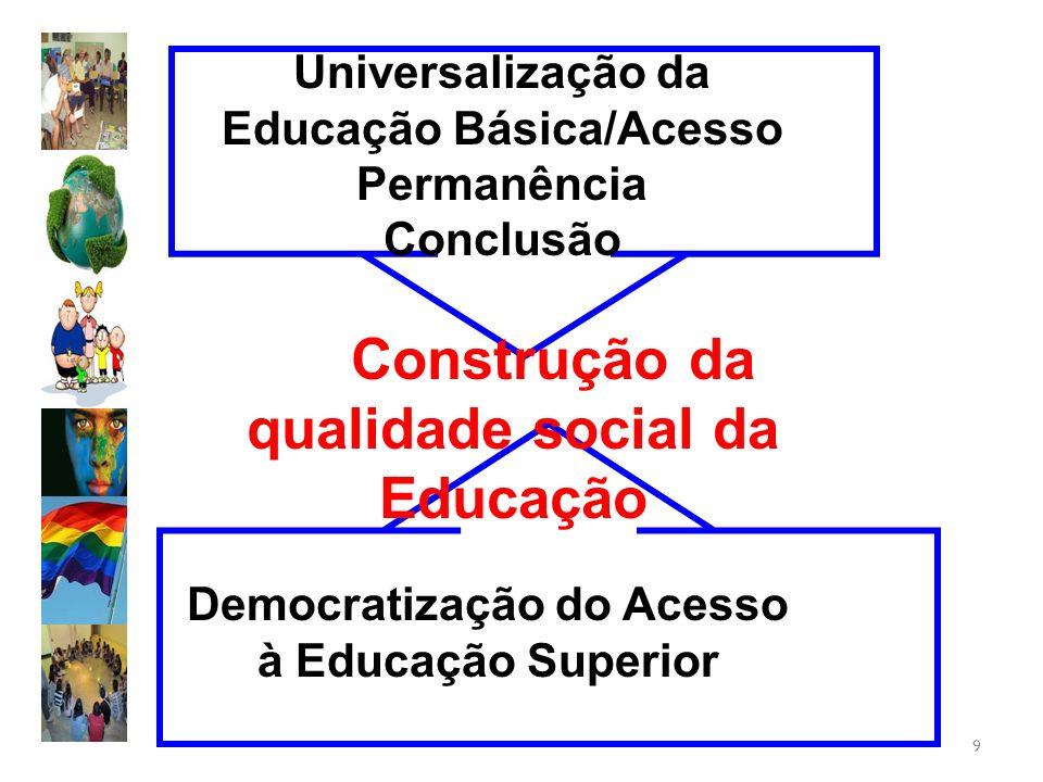 10 Construção da qualidade social da Educação: acesso universalizante, com permanência pertinente à idade/nível/etapas do aprendiz; conclusão qualidade social com relevância social