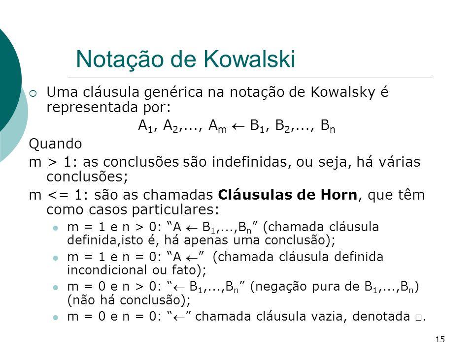 15 Notação de Kowalski Uma cláusula genérica na notação de Kowalsky é representada por: A 1, A 2,..., A m B 1, B 2,..., B n Quando m > 1: as conclusões são indefinidas, ou seja, há várias conclusões; m <= 1: são as chamadas Cláusulas de Horn, que têm como casos particulares: m = 1 e n > 0: A B 1,...,B n (chamada cláusula definida,isto é, há apenas uma conclusão); m = 1 e n = 0: A (chamada cláusula definida incondicional ou fato); m = 0 e n > 0: B 1,...,B n (negação pura de B 1,...,B n ) (não há conclusão); m = 0 e n = 0: chamada cláusula vazia, denotada.