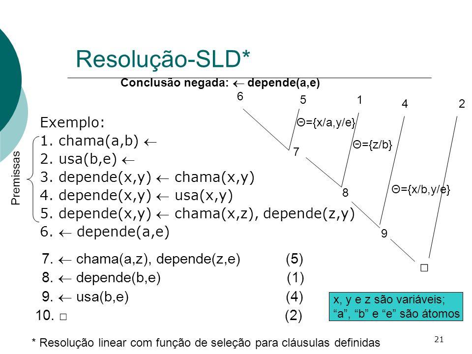 21 Resolução-SLD* Exemplo: 1.chama(a,b) 2. usa(b,e) 3.