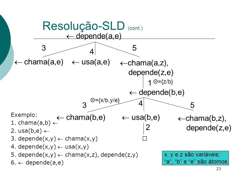 23 Resolução-SLD (cont.) Exemplo: 1.chama(a,b) 2.