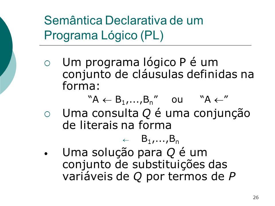 26 Semântica Declarativa de um Programa Lógico (PL) Um programa lógico P é um conjunto de cláusulas definidas na forma: A B 1,...,B n ou A Uma consulta Q é uma conjunção de literais na forma B 1,...,B n Uma solução para Q é um conjunto de substituições das variáveis de Q por termos de P