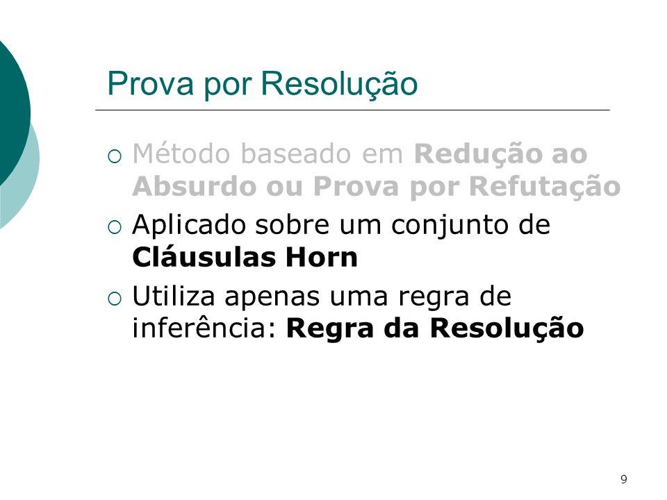 20 Resolução-SLD* Trabalha com Cláusulas Horn: 1.A B 1,...,B n 2.