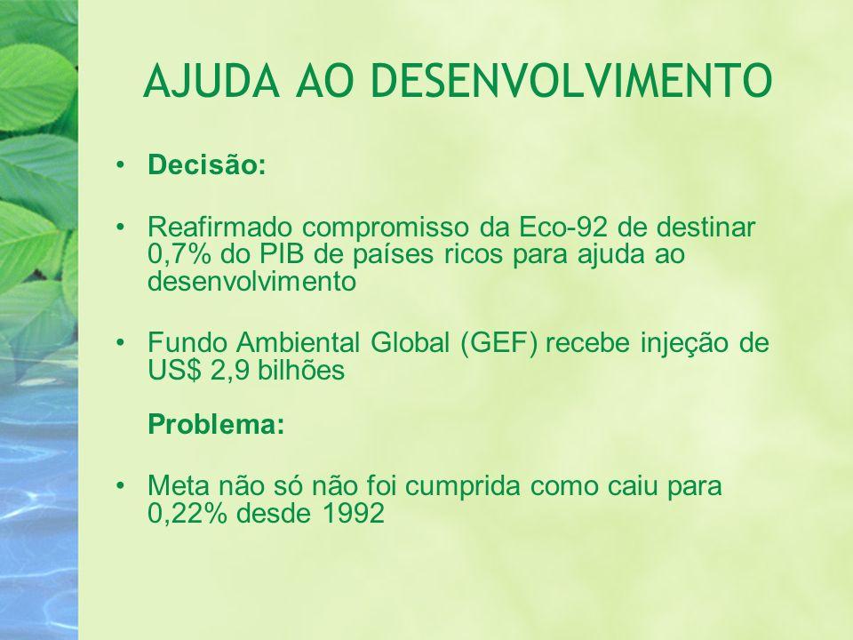 AJUDA AO DESENVOLVIMENTO Decisão: Reafirmado compromisso da Eco-92 de destinar 0,7% do PIB de países ricos para ajuda ao desenvolvimento Fundo Ambient