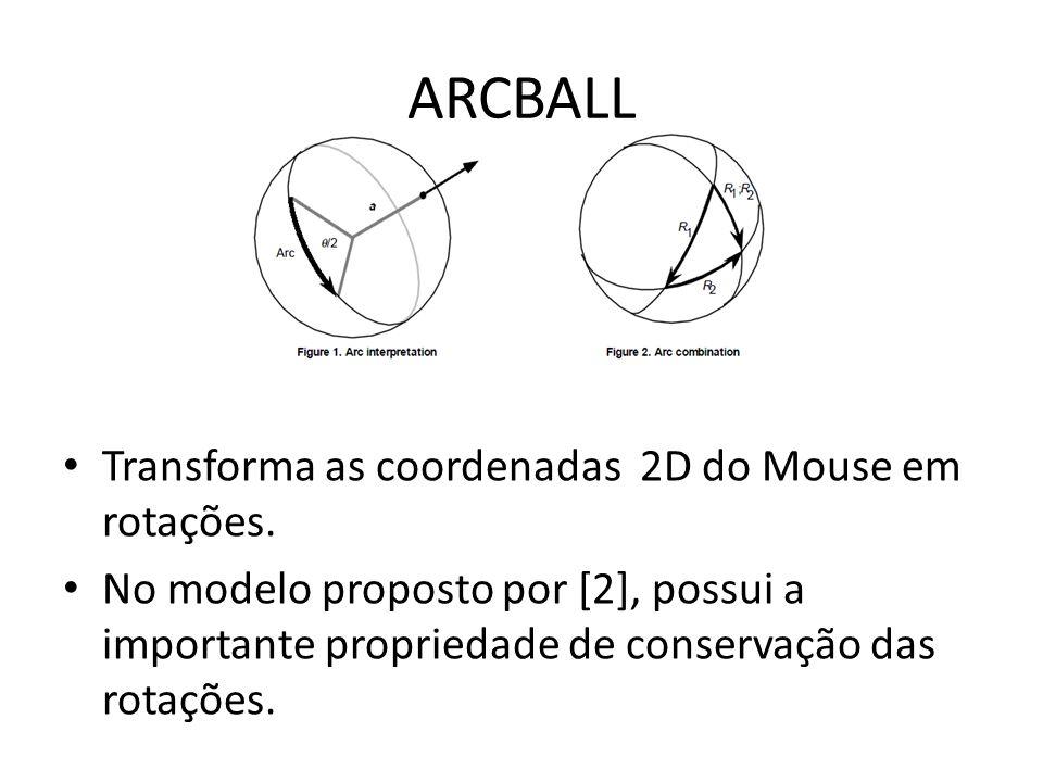 ARCBALL Transforma as coordenadas 2D do Mouse em rotações. No modelo proposto por [2], possui a importante propriedade de conservação das rotações.