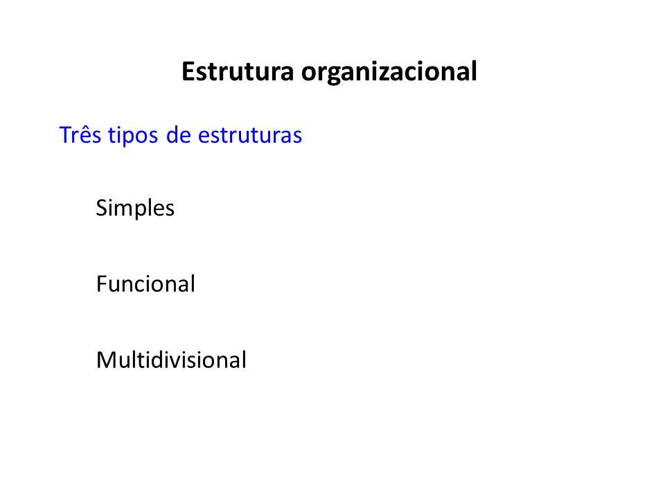 Estrutura organizacional Três tipos de estruturas Simples Funcional Multidivisional