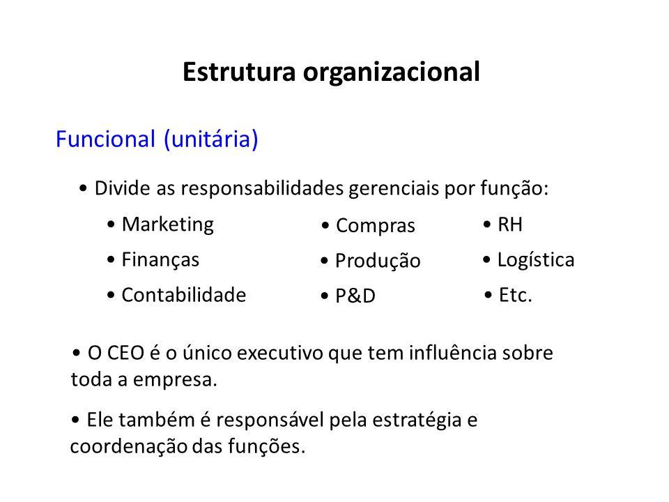 Funcional (unitária) Divide as responsabilidades gerenciais por função: Marketing Finanças Contabilidade Compras Produção P&D RH Logística Etc. O CEO