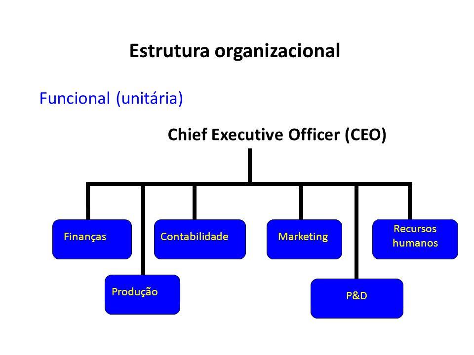 Produção Finanças P&D Contabilidade Marketing Recursos humanos Chief Executive Officer (CEO) Funcional (unitária) Estrutura organizacional