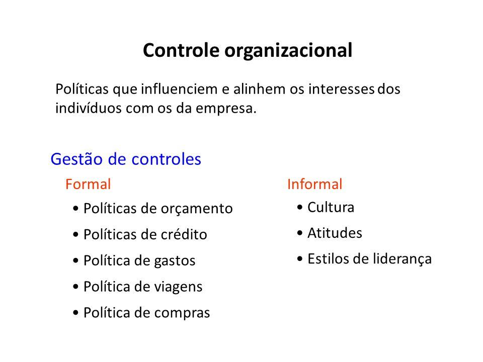 Controle organizacional Políticas que influenciem e alinhem os interesses dos indivíduos com os da empresa. Gestão de controles FormalInformal Cultura