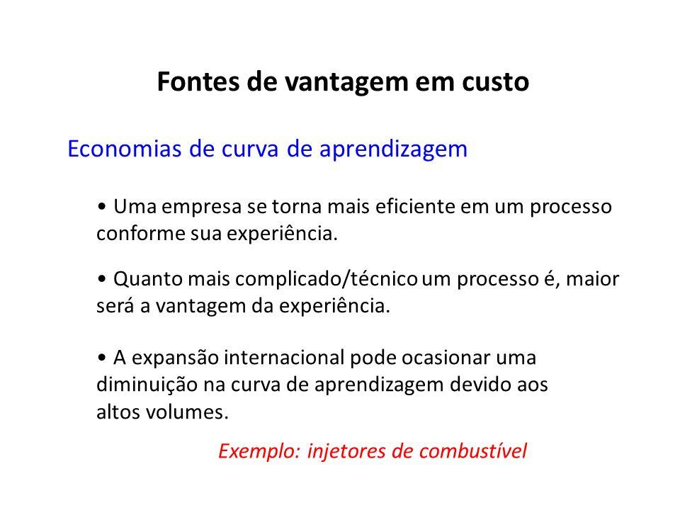 Economias de curva de aprendizagem Uma empresa se torna mais eficiente em um processo conforme sua experiência. Quanto mais complicado/técnico um proc