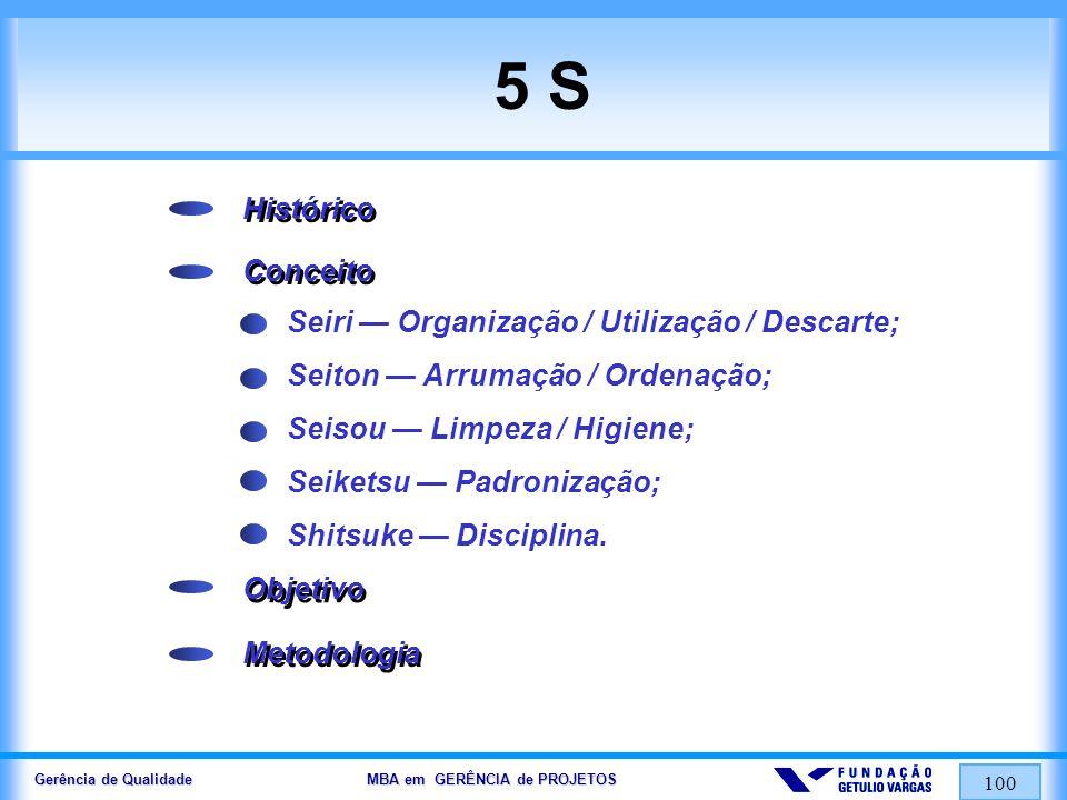 Gerência de Qualidade MBA em GERÊNCIA de PROJETOS 100 5 S Histórico Metodologia Conceito Seiri Organização / Utilização / Descarte; Seiton Arrumação /