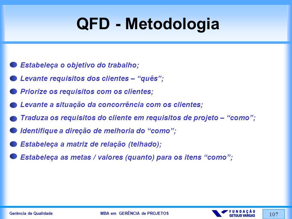 Gerência de Qualidade MBA em GERÊNCIA de PROJETOS 107 QFD - Metodologia Estabeleça o objetivo do trabalho; Levante requisitos dos clientes – quês; Pri