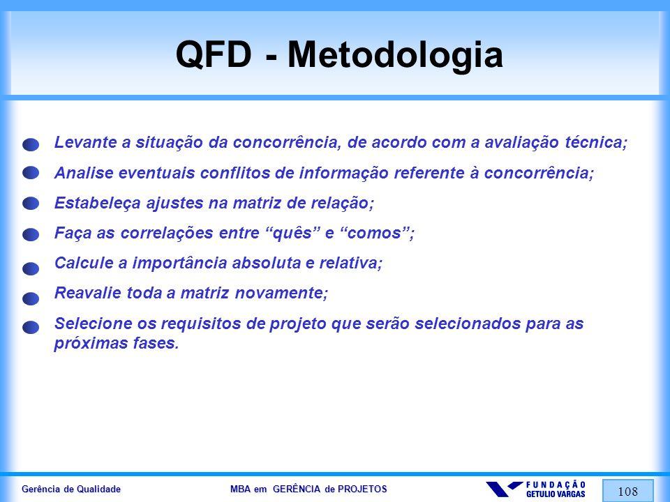Gerência de Qualidade MBA em GERÊNCIA de PROJETOS 108 QFD - Metodologia Levante a situação da concorrência, de acordo com a avaliação técnica; Analise