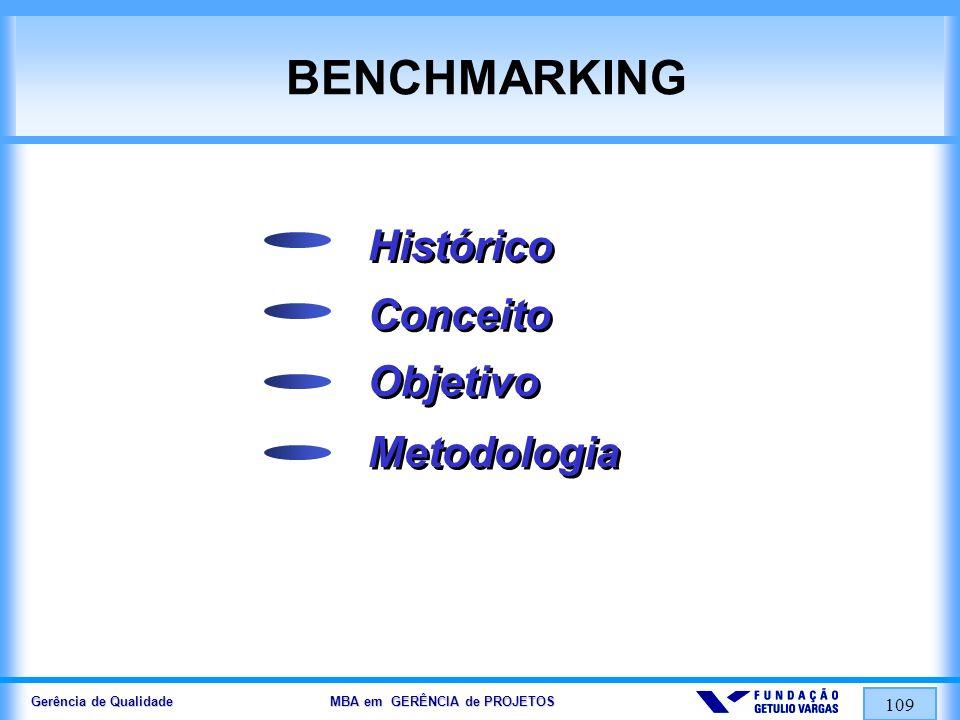 Gerência de Qualidade MBA em GERÊNCIA de PROJETOS 109 BENCHMARKING Histórico Objetivo Conceito Metodologia